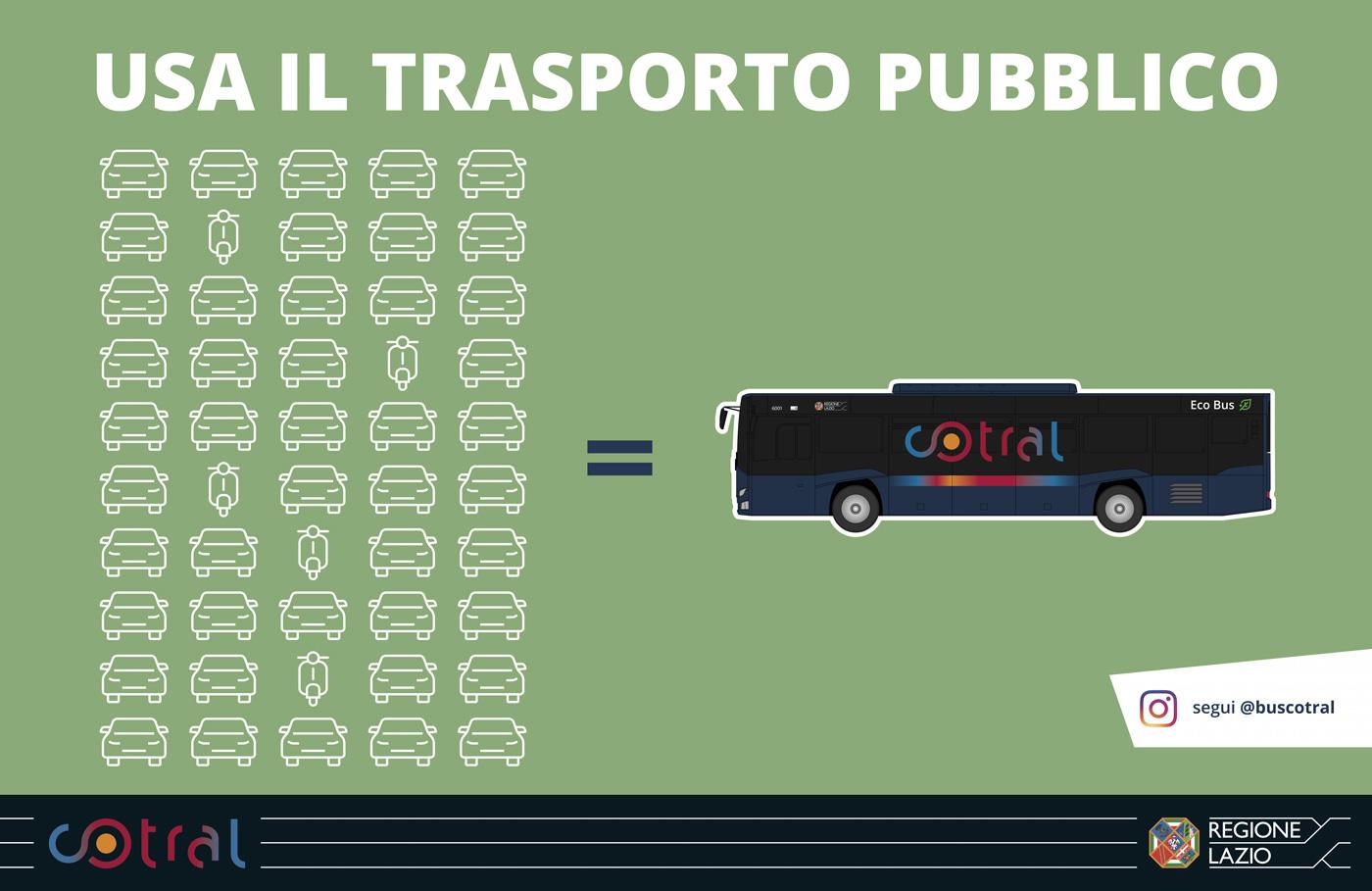 Campagna Cotral Trasporto Pubblico